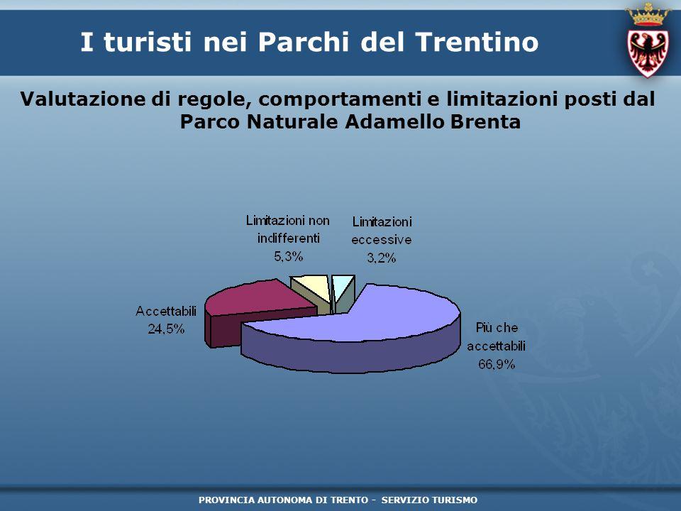 PROVINCIA AUTONOMA DI TRENTO - SERVIZIO TURISMO I turisti nei Parchi del Trentino Valutazione di regole, comportamenti e limitazioni posti dal Parco N