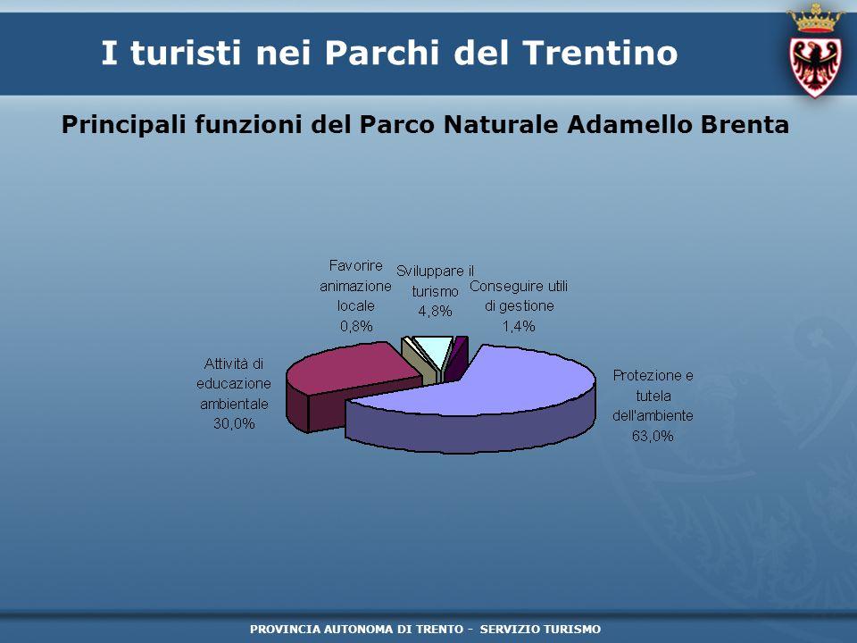 PROVINCIA AUTONOMA DI TRENTO - SERVIZIO TURISMO I turisti nei Parchi del Trentino Principali funzioni del Parco Naturale Adamello Brenta