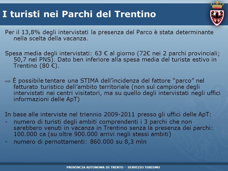 PROVINCIA AUTONOMA DI TRENTO - SERVIZIO TURISMO I turisti nei Parchi del Trentino Per il 13,8% degli intervistati la presenza del Parco è stata determ