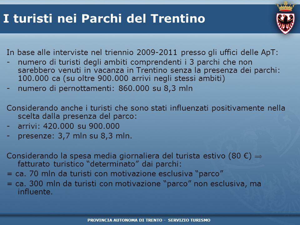 PROVINCIA AUTONOMA DI TRENTO - SERVIZIO TURISMO I turisti nei Parchi del Trentino In base alle interviste nel triennio 2009-2011 presso gli uffici del
