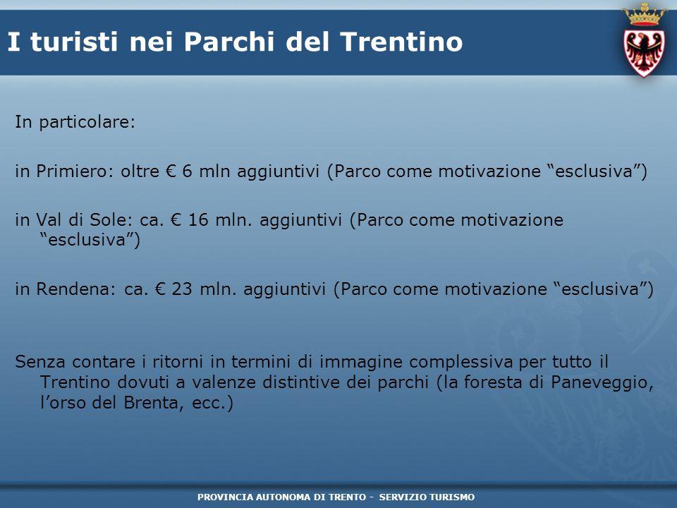 PROVINCIA AUTONOMA DI TRENTO - SERVIZIO TURISMO I turisti nei Parchi del Trentino In particolare: in Primiero: oltre 6 mln aggiuntivi (Parco come moti