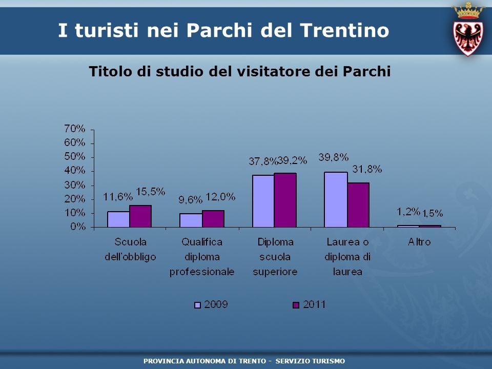 PROVINCIA AUTONOMA DI TRENTO - SERVIZIO TURISMO I turisti nei Parchi del Trentino Titolo di studio del visitatore dei Parchi