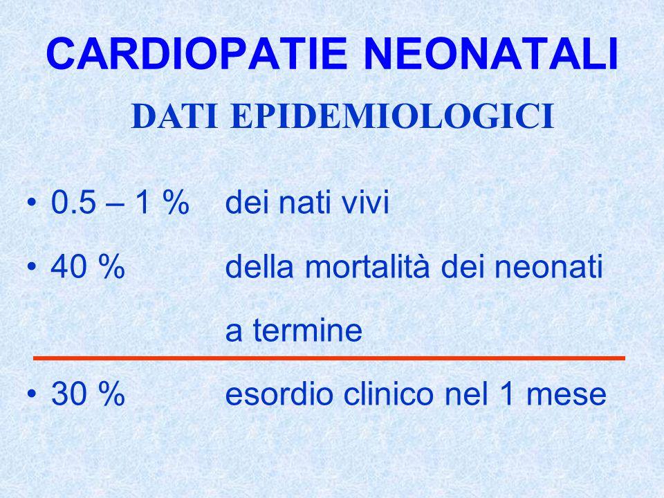 0.5 – 1 % dei nati vivi 40 % della mortalità dei neonati a termine 30 % esordio clinico nel 1 mese CARDIOPATIE NEONATALI DATI EPIDEMIOLOGICI