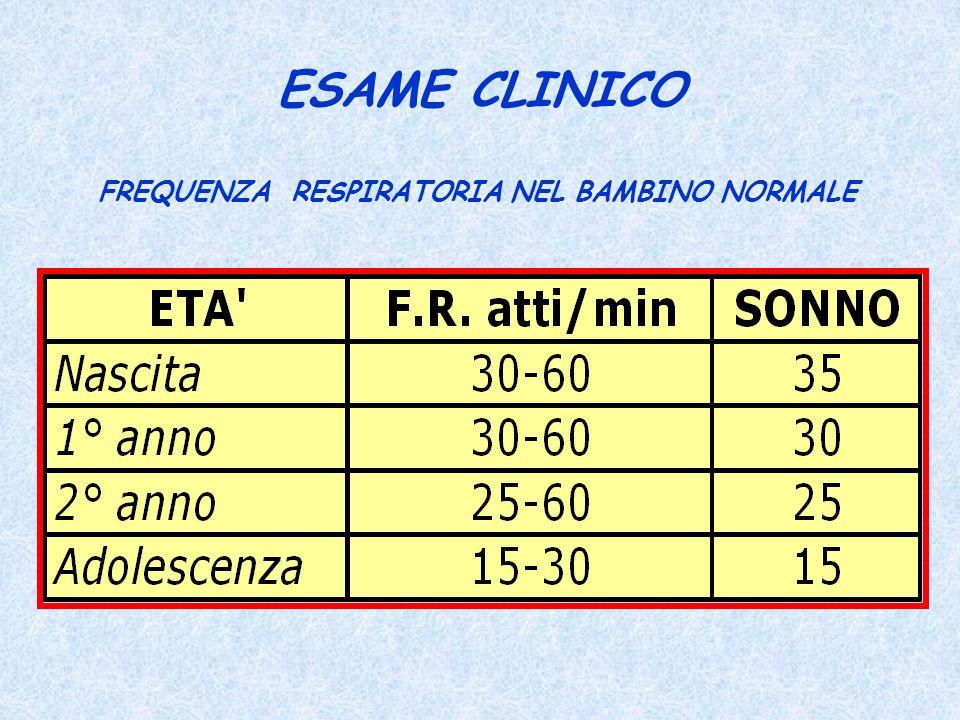 ESAME CLINICO FREQUENZA RESPIRATORIA NEL BAMBINO NORMALE