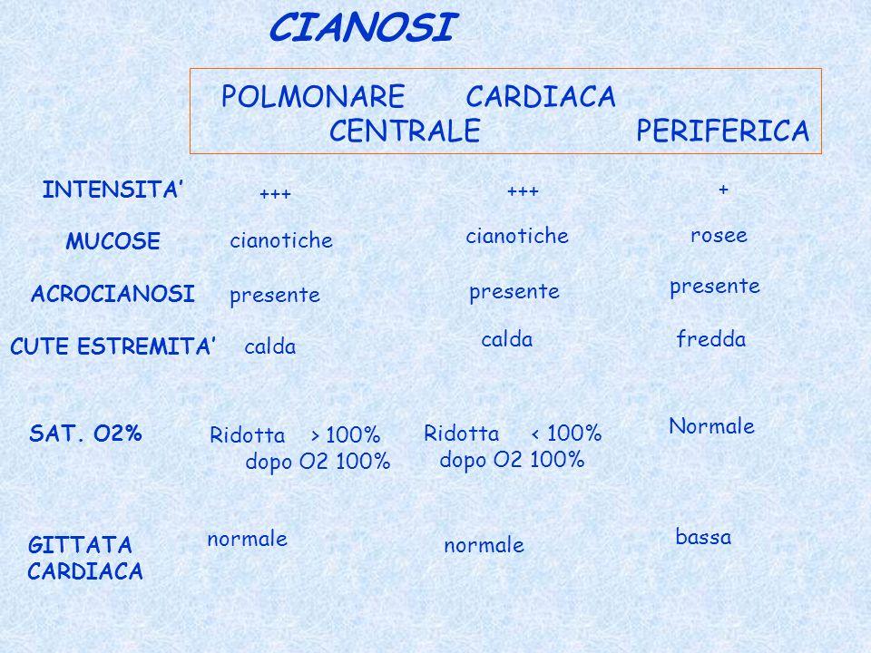 CENTRALE PERIFERICA POLMONARE CARDIACA INTENSITA MUCOSE ACROCIANOSI CUTE ESTREMITA +++ cianotiche presente calda +++ cianotiche presente calda + rosee