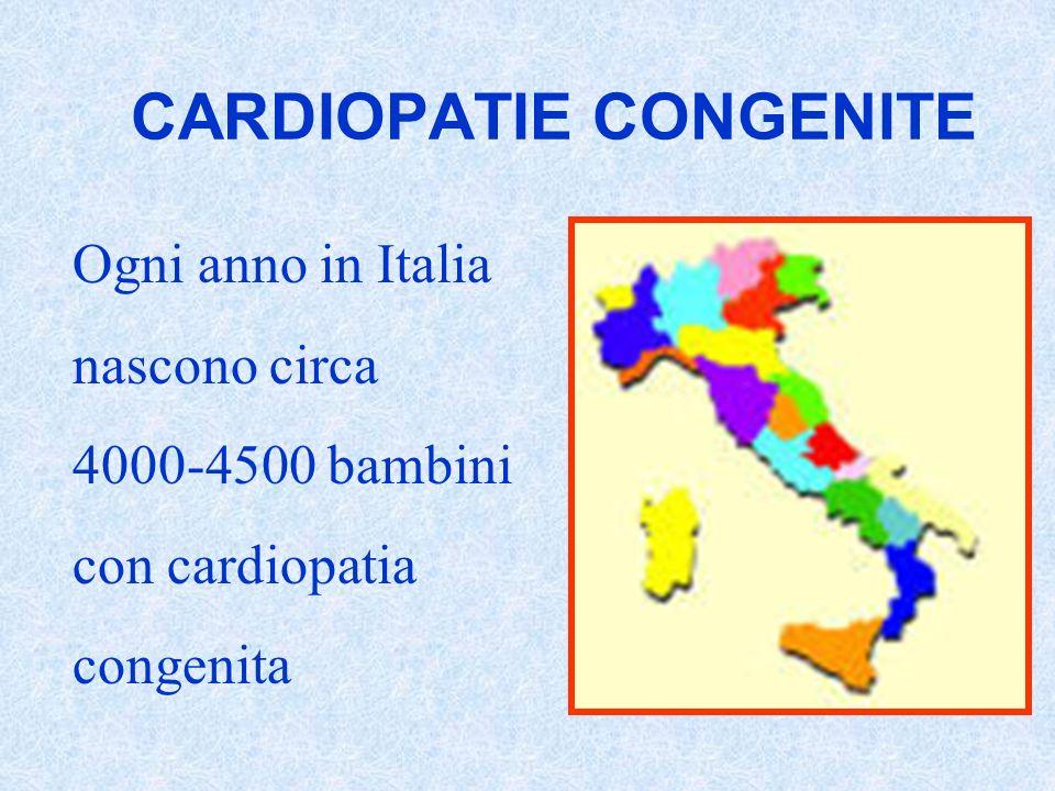 POLSI ARTERIOSI: polsi radiali, femorali, pedidii e carotidei su entrambi i lati.