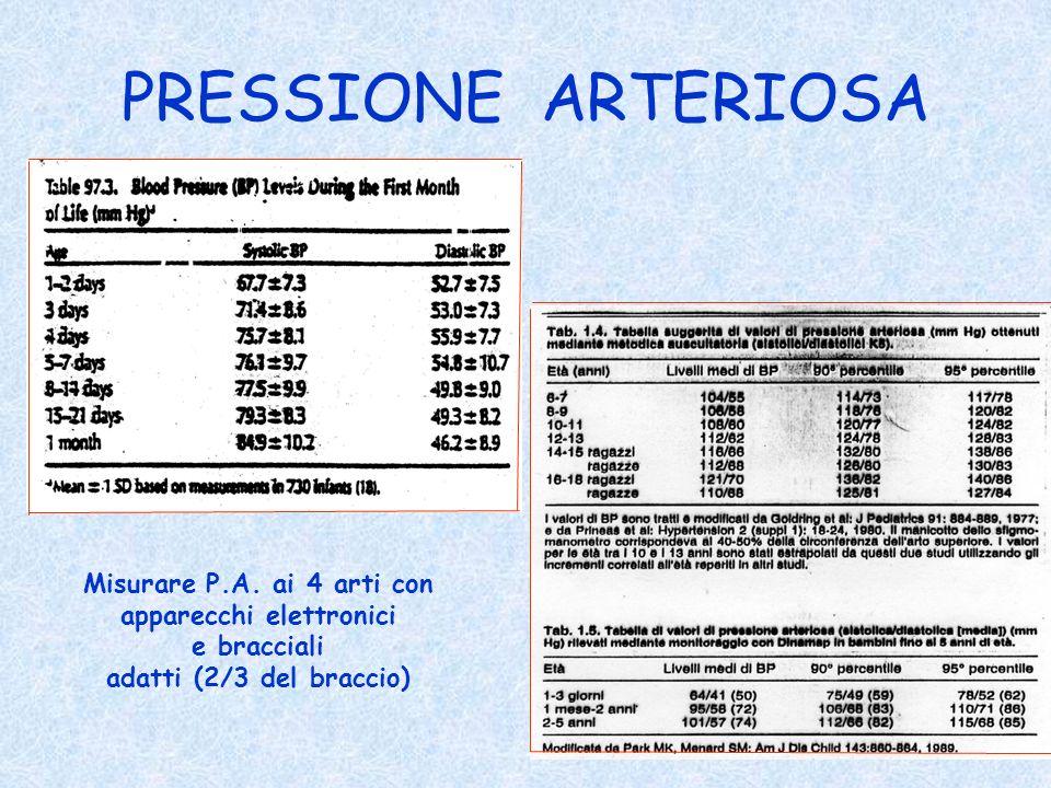 PRESSIONE ARTERIOSA Misurare P.A. ai 4 arti con apparecchi elettronici e bracciali adatti (2/3 del braccio)