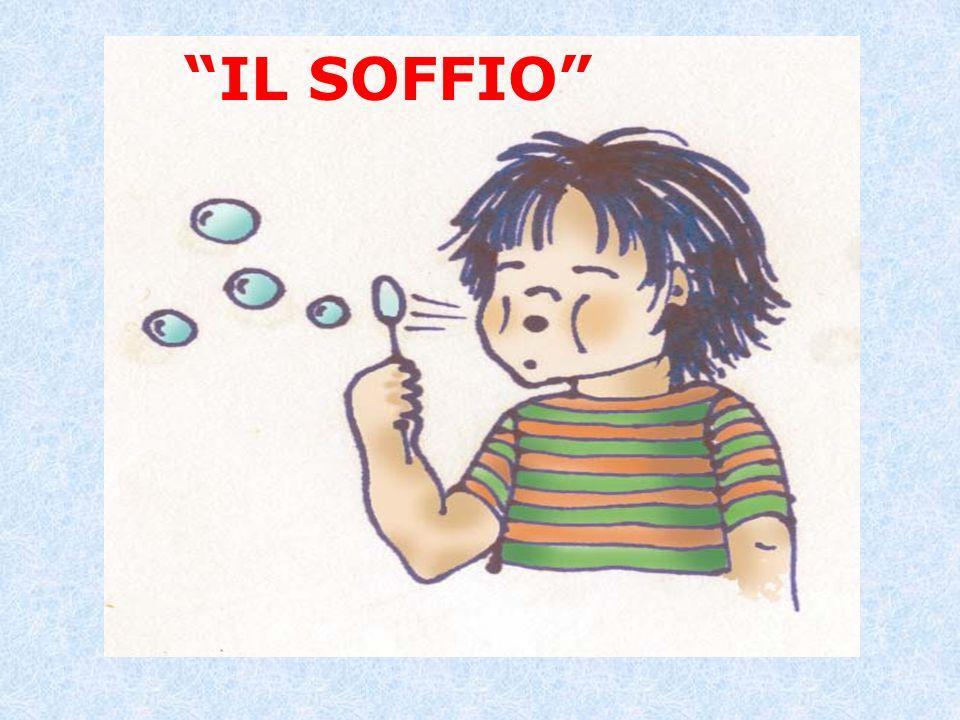 IL SOFFIO