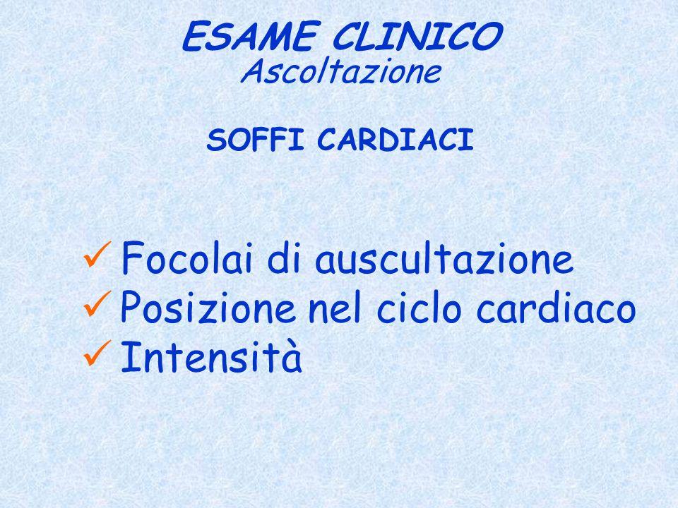 ESAME CLINICO Ascoltazione SOFFI CARDIACI Focolai di auscultazione Posizione nel ciclo cardiaco Intensità