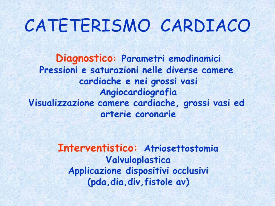 CATETERISMO CARDIACO Diagnostico : Parametri emodinamici Pressioni e saturazioni nelle diverse camere cardiache e nei grossi vasi Angiocardiografia Vi