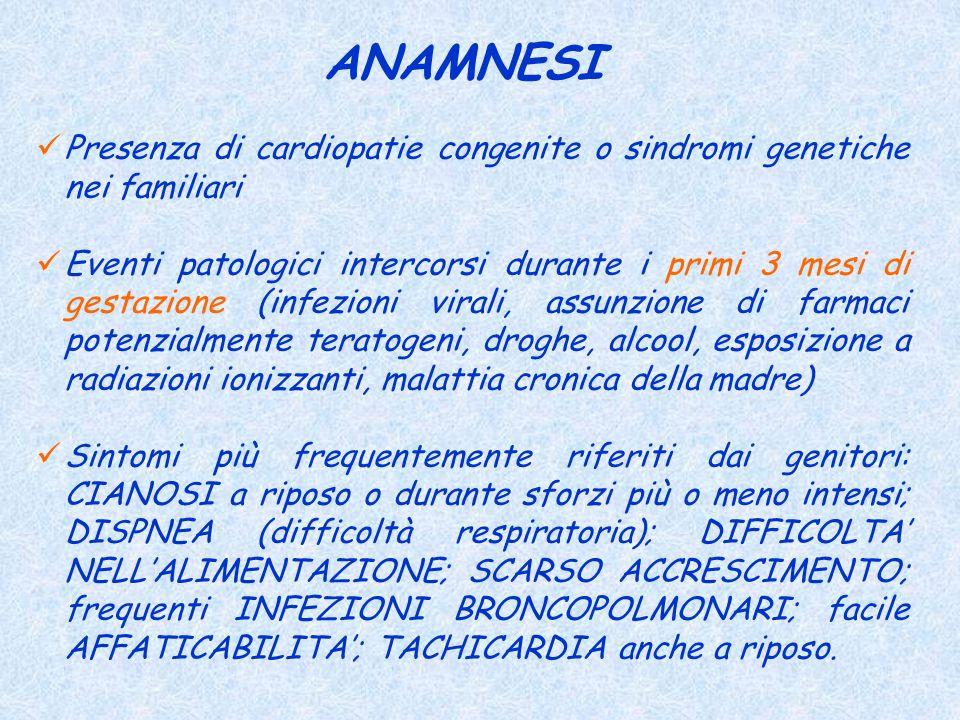 PRESSIONE ARTERIOSA Misurare P.A.