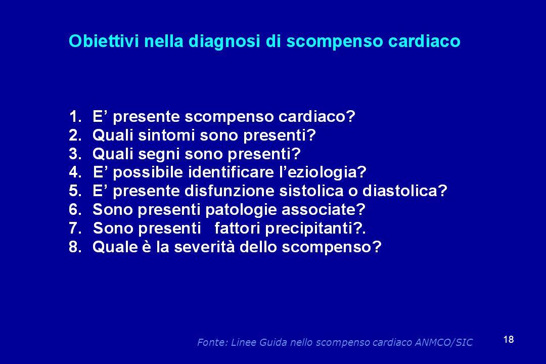 18 Fonte: Linee Guida nello scompenso cardiaco ANMCO/SIC