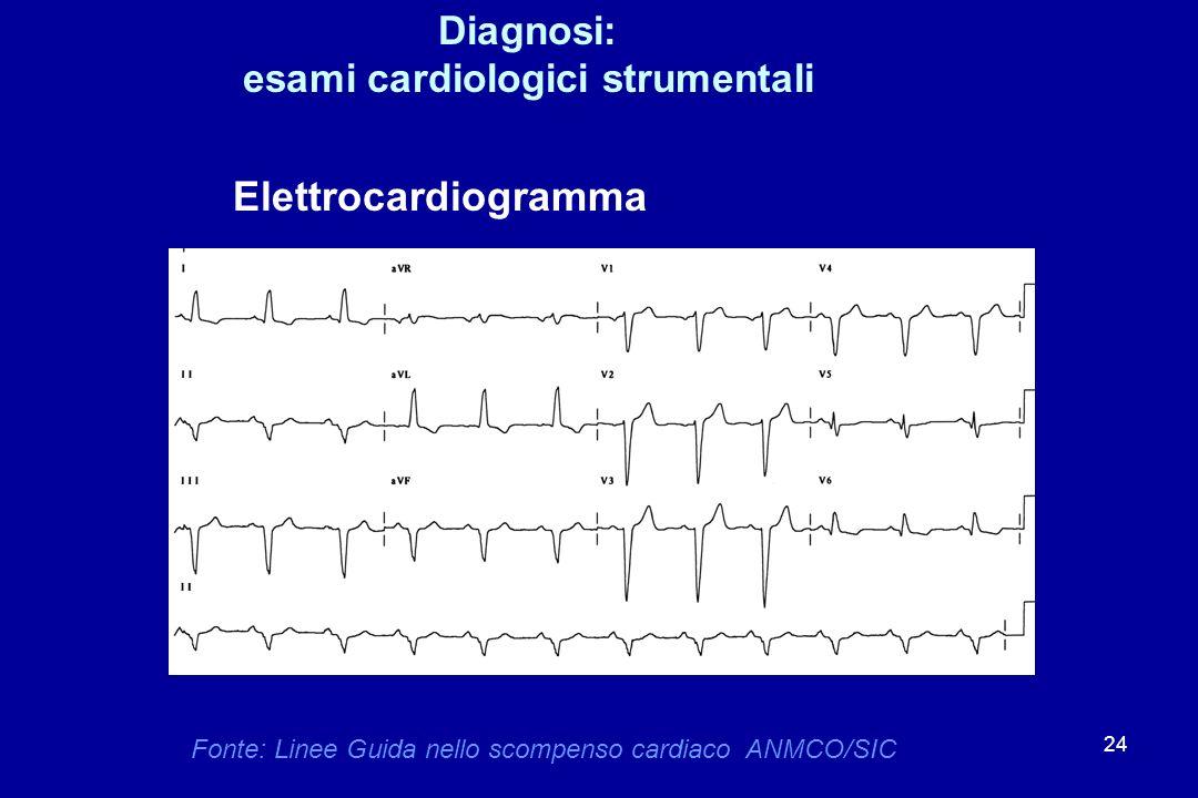 24 Diagnosi: esami cardiologici strumentali Elettrocardiogramma Fonte: Linee Guida nello scompenso cardiaco ANMCO/SIC