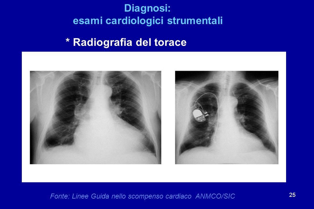 25 Diagnosi: esami cardiologici strumentali * Radiografia del torace Fonte: Linee Guida nello scompenso cardiaco ANMCO/SIC