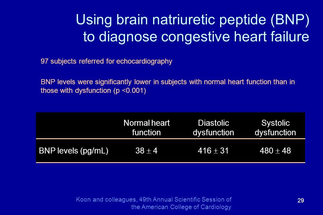29 Using brain natriuretic peptide (BNP) to diagnose congestive heart failure 480 48416 3138 4 BNP levels (pg/mL) Systolic dysfunction Diastolic dysfu