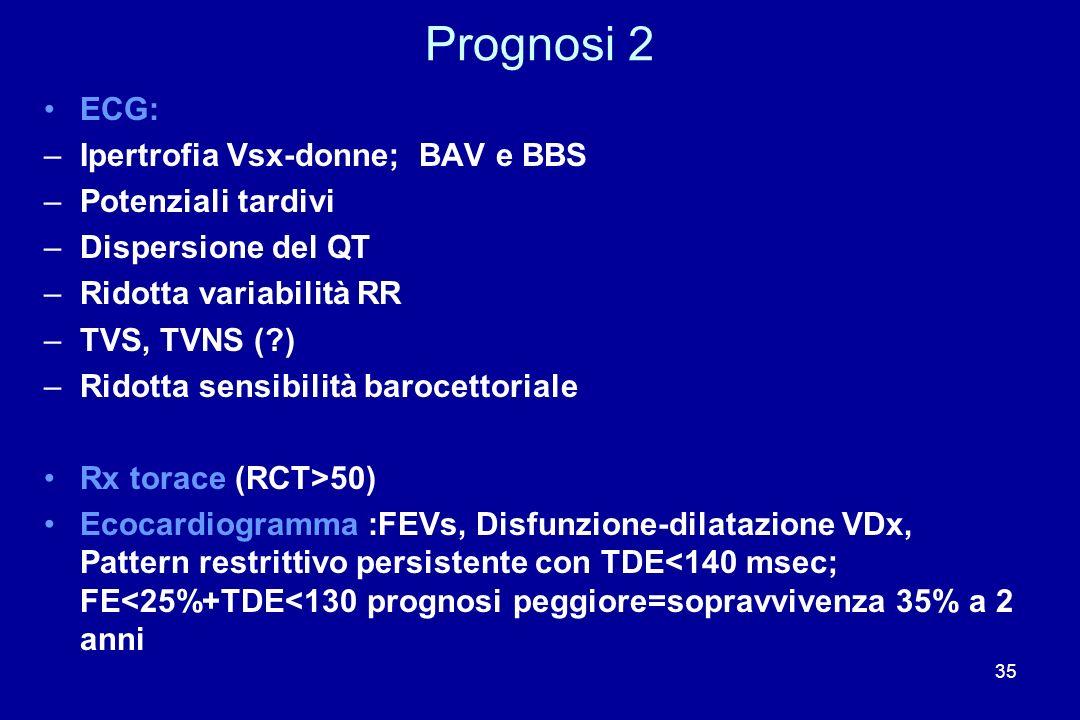 35 Prognosi 2 ECG: –Ipertrofia Vsx-donne; BAV e BBS –Potenziali tardivi –Dispersione del QT –Ridotta variabilità RR –TVS, TVNS (?) –Ridotta sensibilit