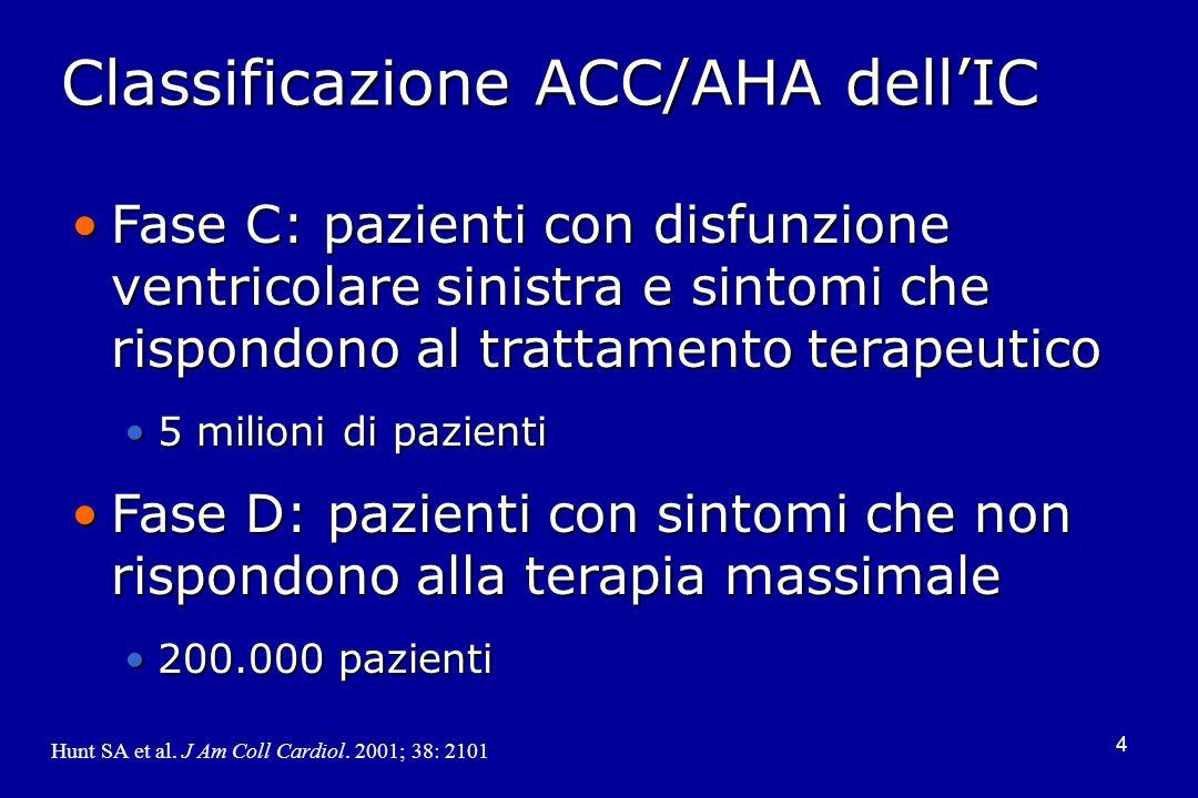 4 Fase C: pazienti con disfunzione ventricolare sinistra e sintomi che rispondono al trattamento terapeuticoFase C: pazienti con disfunzione ventricol
