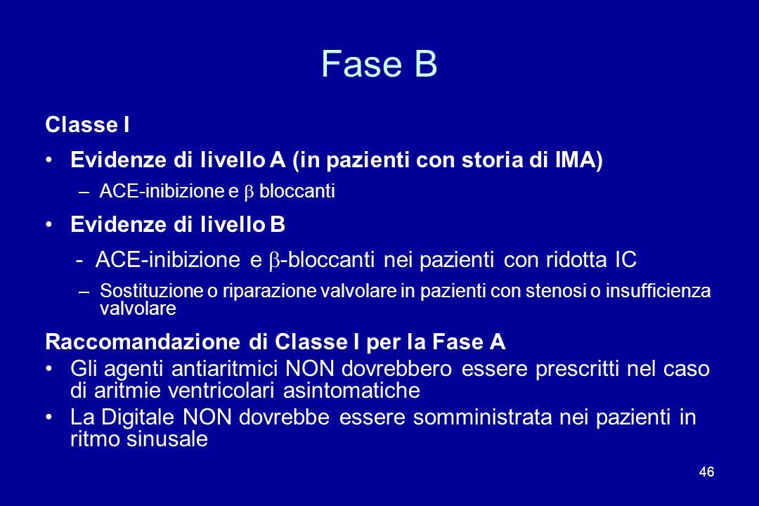 46 Fase B Classe I Evidenze di livello A (in pazienti con storia di IMA) –ACE-inibizione e bloccanti Evidenze di livello B - ACE-inibizione e -bloccan