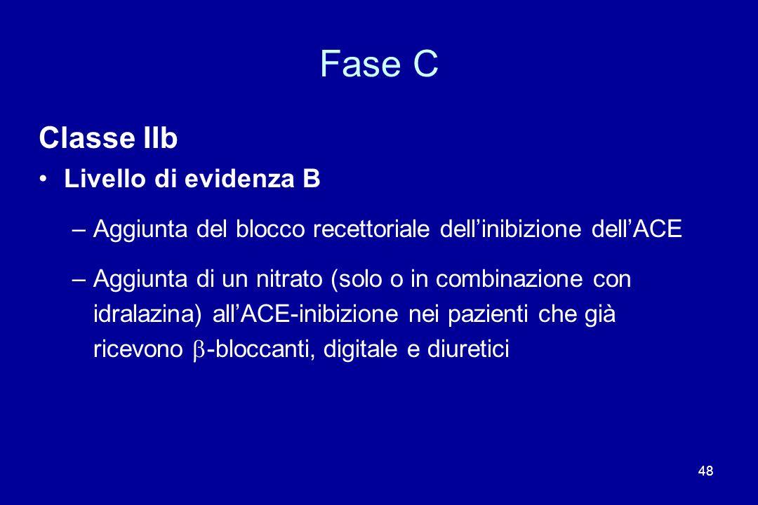 48 Fase C Classe IIb Livello di evidenza B –Aggiunta del blocco recettoriale dellinibizione dellACE –Aggiunta di un nitrato (solo o in combinazione co
