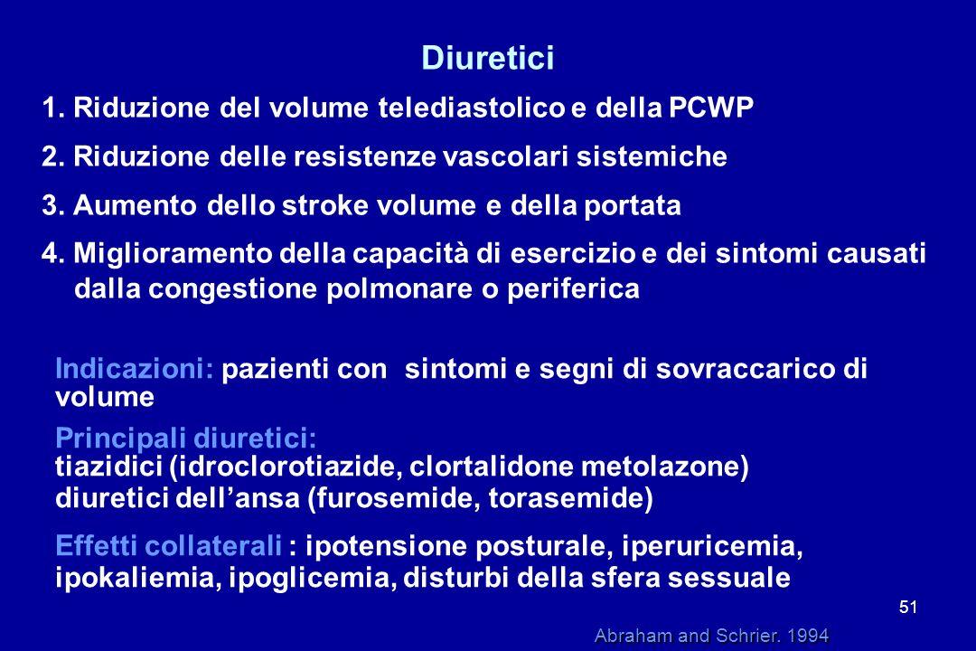 51 Diuretici 1. Riduzione del volume telediastolico e della PCWP 2. Riduzione delle resistenze vascolari sistemiche 3. Aumento dello stroke volume e d