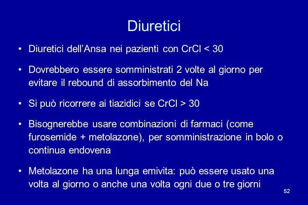 52 Diuretici Diuretici dellAnsa nei pazienti con CrCl < 30 Dovrebbero essere somministrati 2 volte al giorno per evitare il rebound di assorbimento de