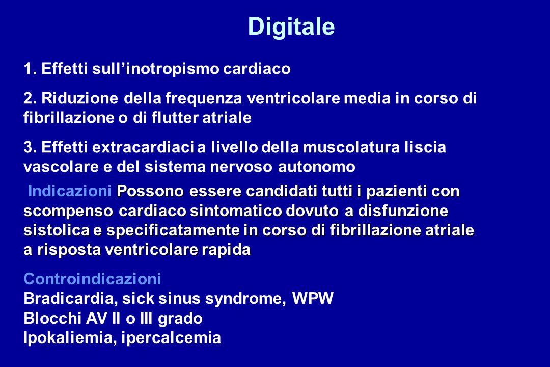 Digitale 1. Effetti sullinotropismo cardiaco 2. Riduzione della frequenza ventricolare media in corso di fibrillazione o di flutter atriale 3. Effetti