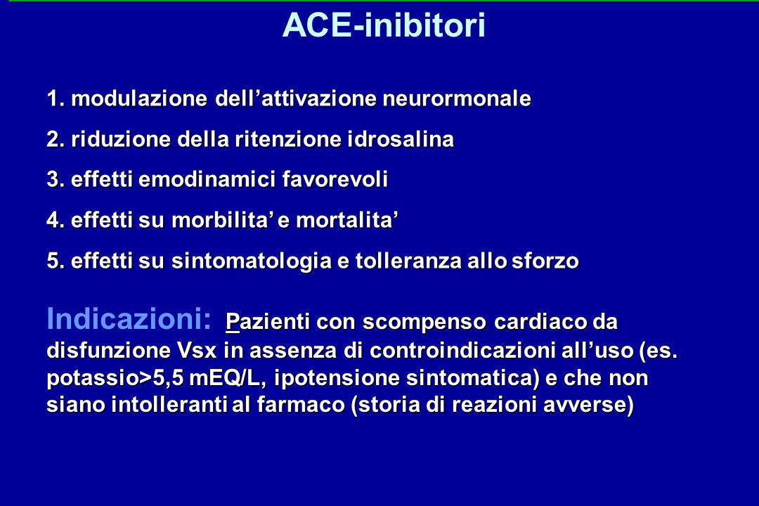 ACE-inibitori 1. modulazione dellattivazione neurormonale 2. riduzione della ritenzione idrosalina 3. effetti emodinamici favorevoli 4. effetti su mor