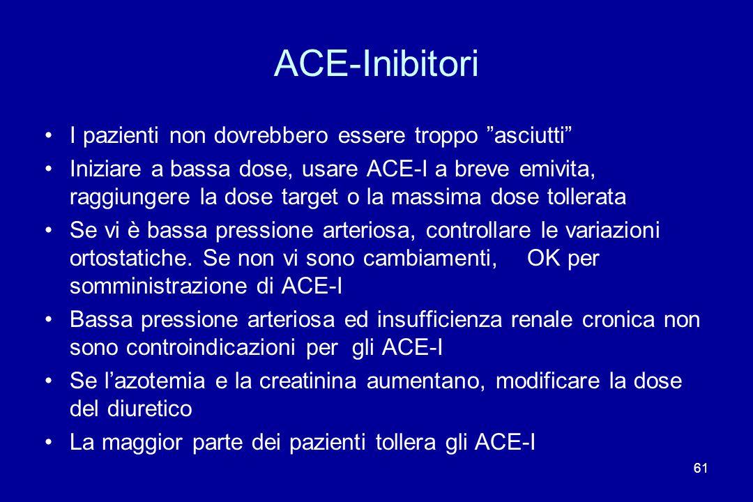 61 ACE-Inibitori I pazienti non dovrebbero essere troppo asciutti Iniziare a bassa dose, usare ACE-I a breve emivita, raggiungere la dose target o la