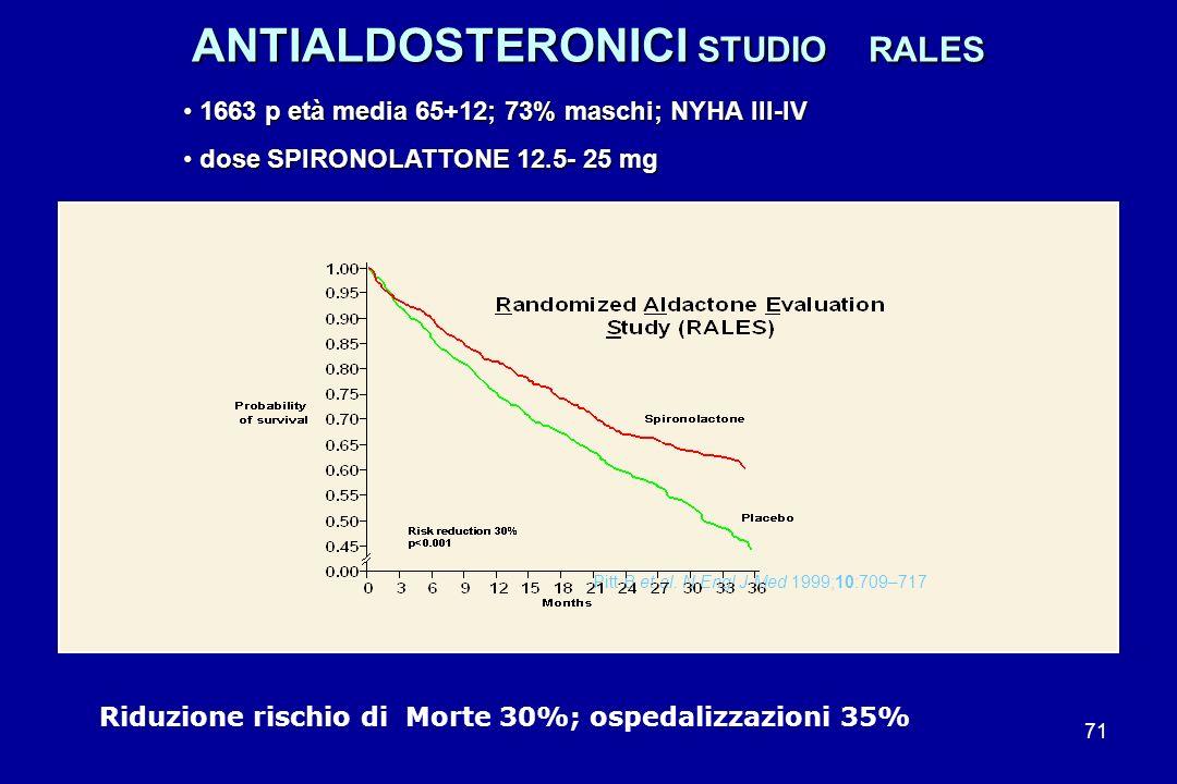 71 Pitt B et al. N Engl J Med 1999;10:709–717 ANTIALDOSTERONICI STUDIO RALES 1663 p età media 65+12; 73% maschi; NYHA III-IV 1663 p età media 65+12; 7