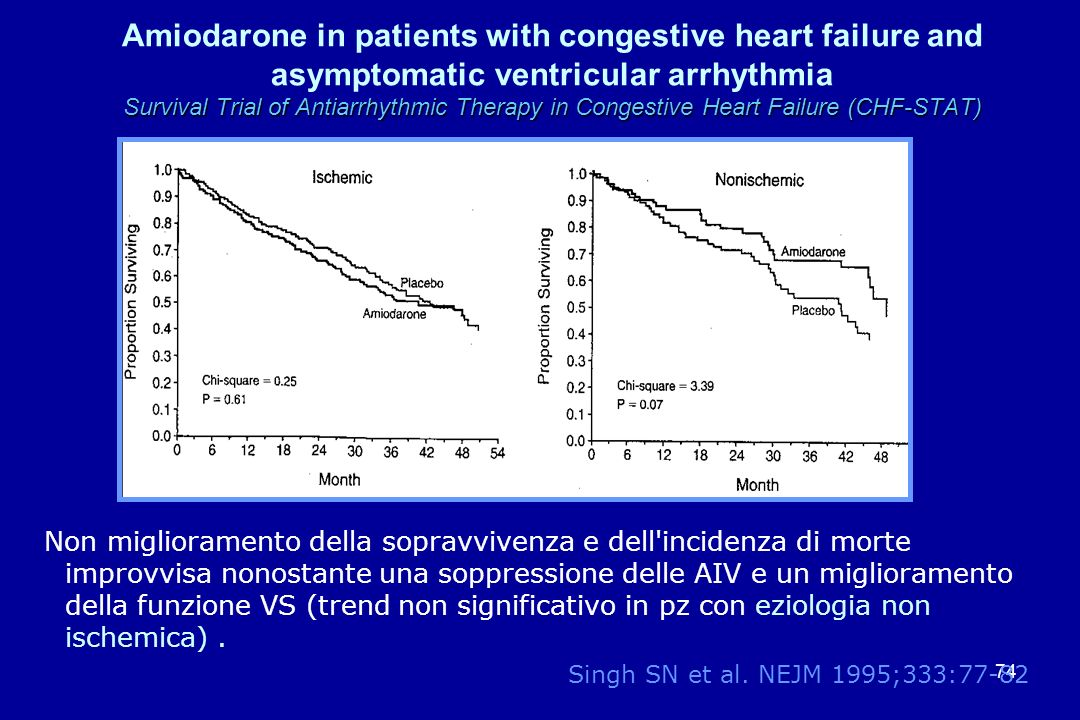 74 Survival Trial of Antiarrhythmic Therapy in Congestive Heart Failure (CHF-STAT) Amiodarone in patients with congestive heart failure and asymptomat