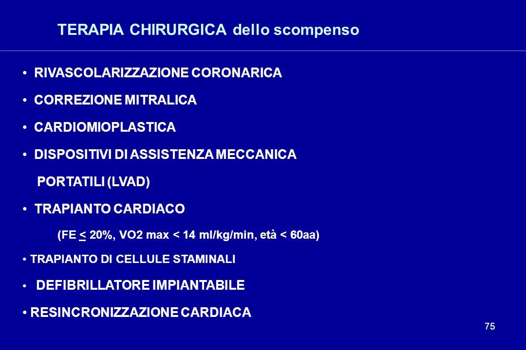 75 TERAPIA CHIRURGICA dello scompenso RIVASCOLARIZZAZIONE CORONARICA CORREZIONE MITRALICA CARDIOMIOPLASTICA DISPOSITIVI DI ASSISTENZA MECCANICA PORTAT