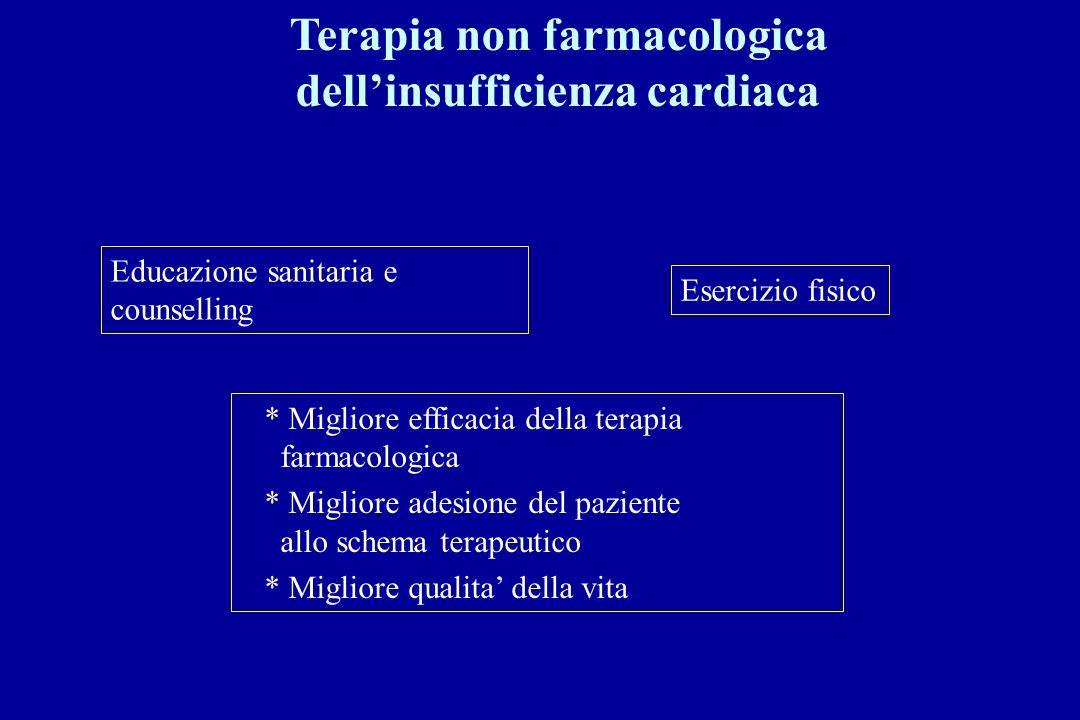 Terapia non farmacologica dellinsufficienza cardiaca Educazione sanitaria e counselling Esercizio fisico * Migliore efficacia della terapia farmacolog