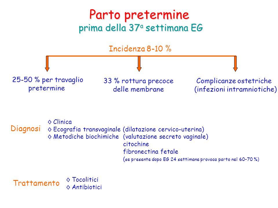Parto pretermine prima della 37 a settimana EG Incidenza 8-10 % 33 % rottura precoce delle membrane 25-50 % per travaglio pretermine Complicanze ostet