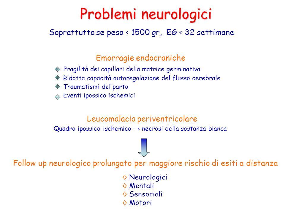 Problemi neurologici Soprattutto se peso < 1500 gr, EG < 32 settimane Emorragie endocraniche Leucomalacia periventricolare Fragilità dei capillari del