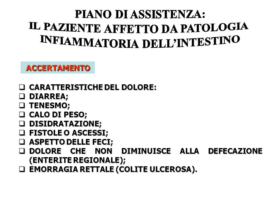 ACCERTAMENTO CARATTERISTICHE DEL DOLORE: CARATTERISTICHE DEL DOLORE: DIARREA; DIARREA; TENESMO; TENESMO; CALO DI PESO; CALO DI PESO; DISIDRATAZIONE; D