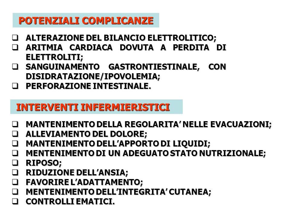 POTENZIALI COMPLICANZE ALTERAZIONE DEL BILANCIO ELETTROLITICO; ALTERAZIONE DEL BILANCIO ELETTROLITICO; ARITMIA CARDIACA DOVUTA A PERDITA DI ELETTROLIT