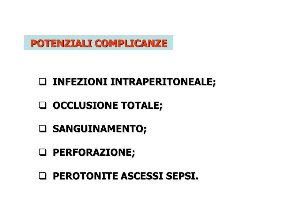 POTENZIALI COMPLICANZE INFEZIONI INTRAPERITONEALE; INFEZIONI INTRAPERITONEALE; OCCLUSIONE TOTALE; OCCLUSIONE TOTALE; SANGUINAMENTO; SANGUINAMENTO; PER