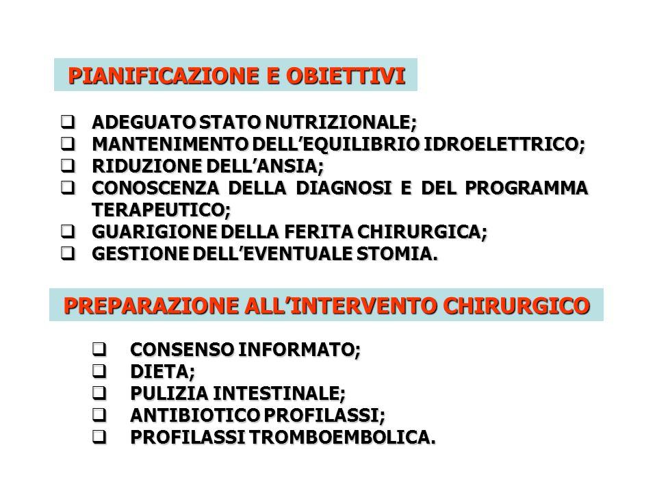 PIANIFICAZIONE E OBIETTIVI ADEGUATO STATO NUTRIZIONALE; ADEGUATO STATO NUTRIZIONALE; MANTENIMENTO DELLEQUILIBRIO IDROELETTRICO; MANTENIMENTO DELLEQUIL