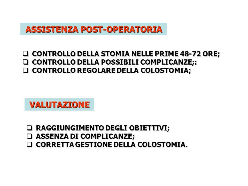 ASSISTENZA POST-OPERATORIA CONTROLLO DELLA STOMIA NELLE PRIME 48-72 ORE; CONTROLLO DELLA STOMIA NELLE PRIME 48-72 ORE; CONTROLLO DELLA POSSIBILI COMPL