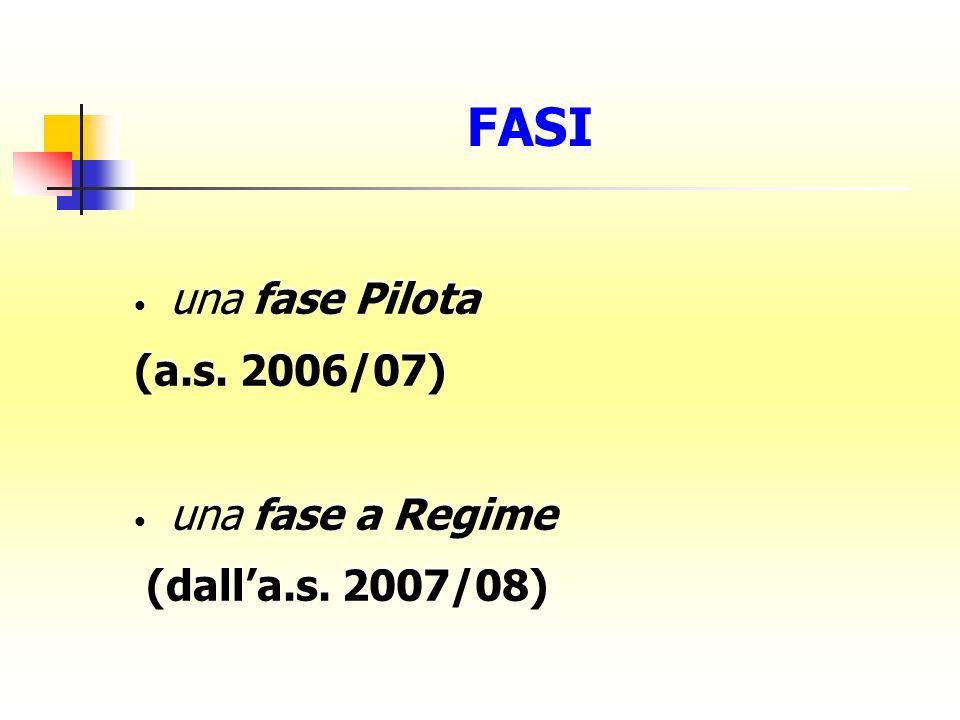 FASI una fase Pilota (a.s.2006/07) una fase a Regime (dalla.s.