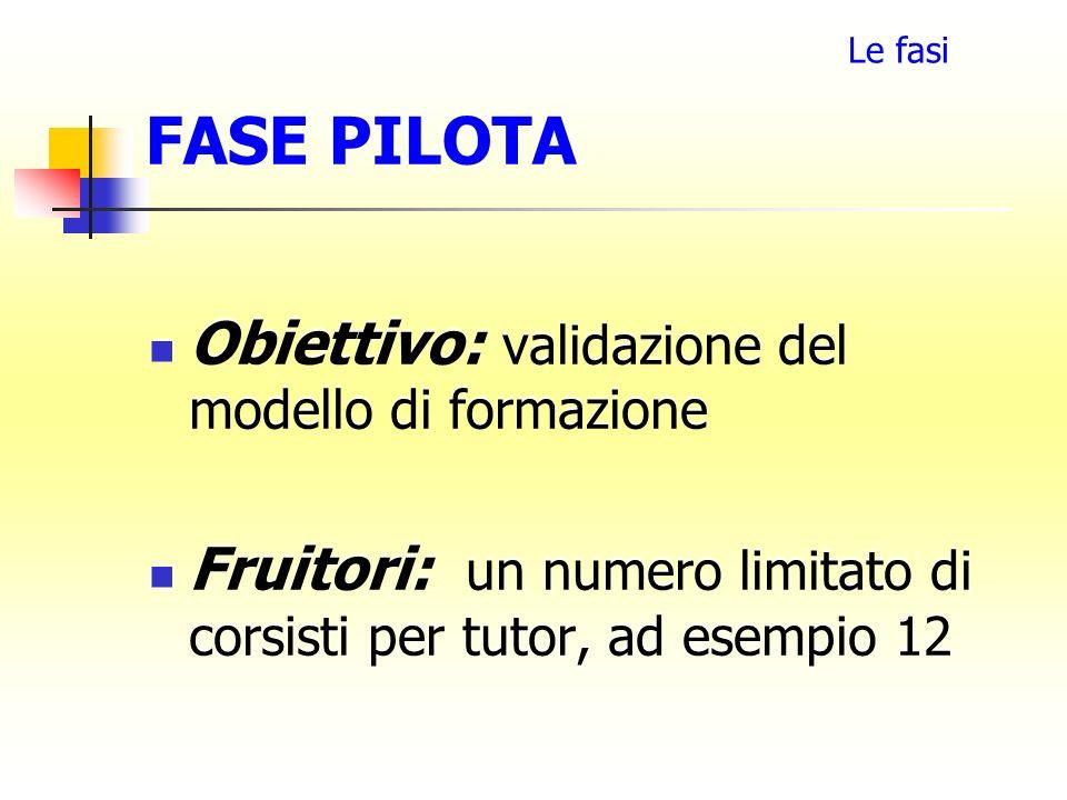 FASE PILOTA Obiettivo: validazione del modello di formazione Fruitori: un numero limitato di corsisti per tutor, ad esempio 12 Obiettivo: validazione del modello di formazione Fruitori: un numero limitato di corsisti per tutor, ad esempio 12 Le fasi