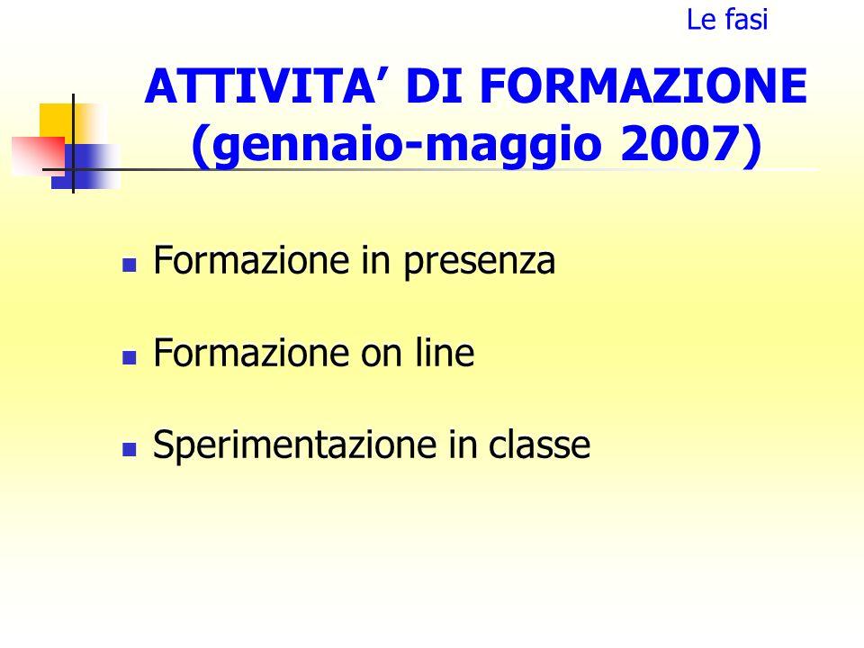 ATTIVITA DI FORMAZIONE (gennaio-maggio 2007) Formazione in presenza Formazione on line Sperimentazione in classe Formazione in presenza Formazione on line Sperimentazione in classe Le fasi