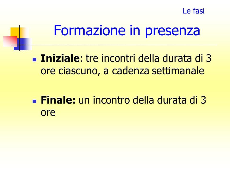 Formazione in presenza Iniziale: tre incontri della durata di 3 ore ciascuno, a cadenza settimanale Finale: un incontro della durata di 3 ore Iniziale