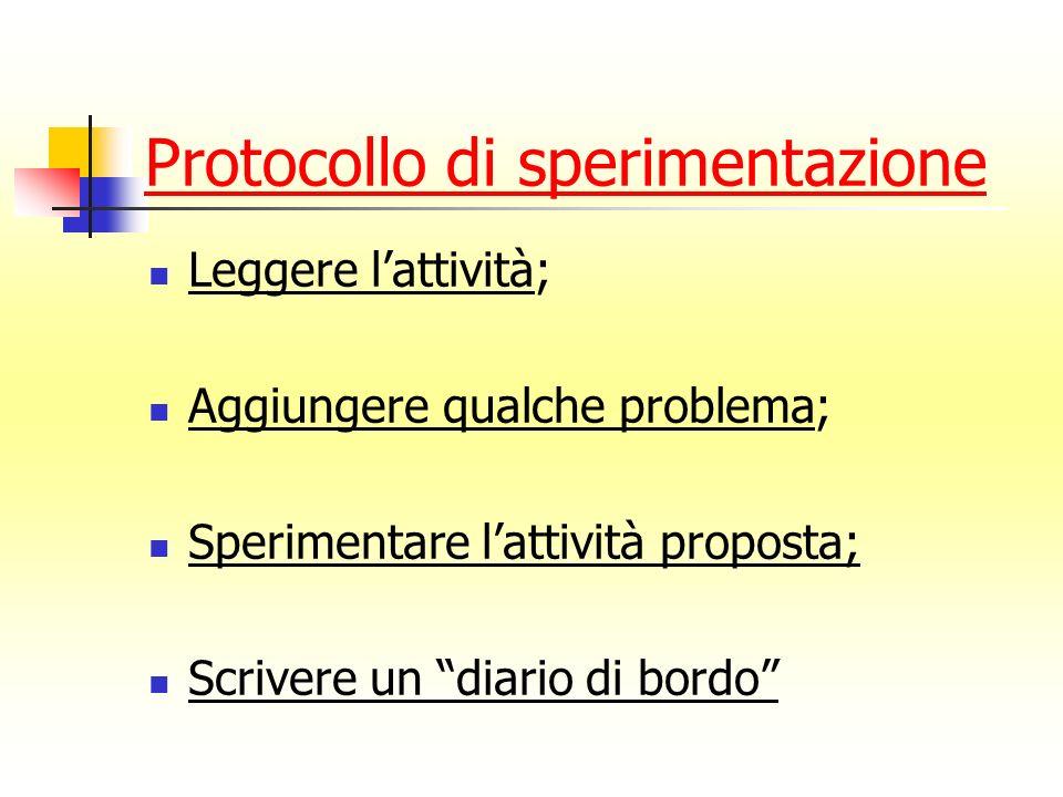 Protocollo di sperimentazione Leggere lattività; Aggiungere qualche problema; Sperimentare lattività proposta; Scrivere un diario di bordo
