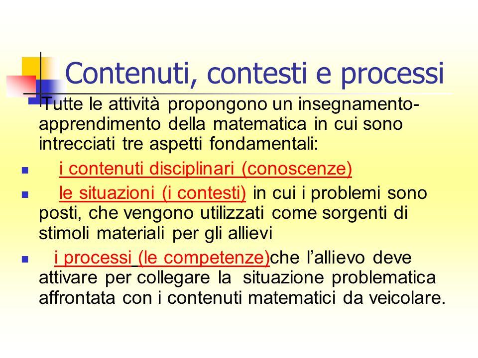 Contenuti, contesti e processi Tutte le attività propongono un insegnamento- apprendimento della matematica in cui sono intrecciati tre aspetti fondam