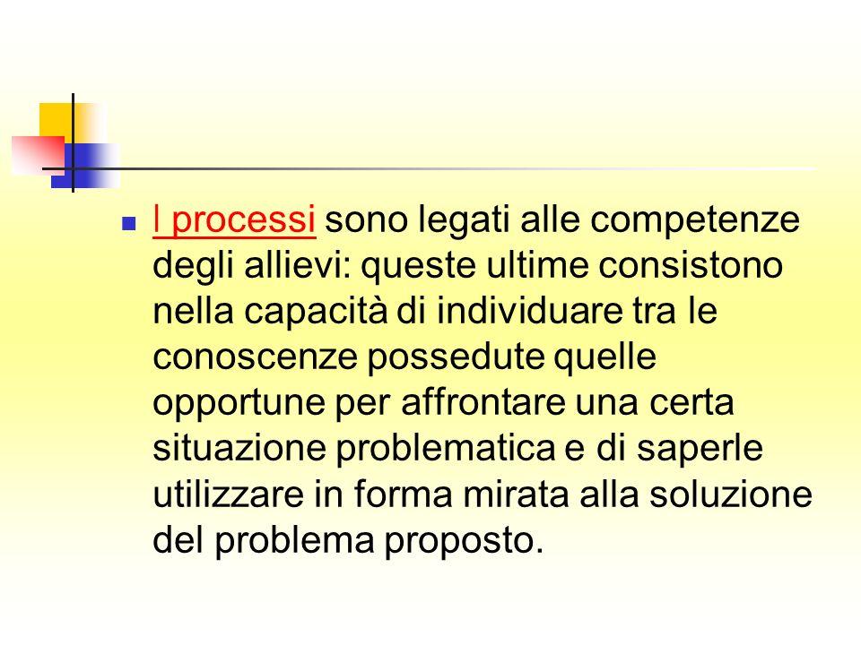 I processi sono legati alle competenze degli allievi: queste ultime consistono nella capacità di individuare tra le conoscenze possedute quelle opport
