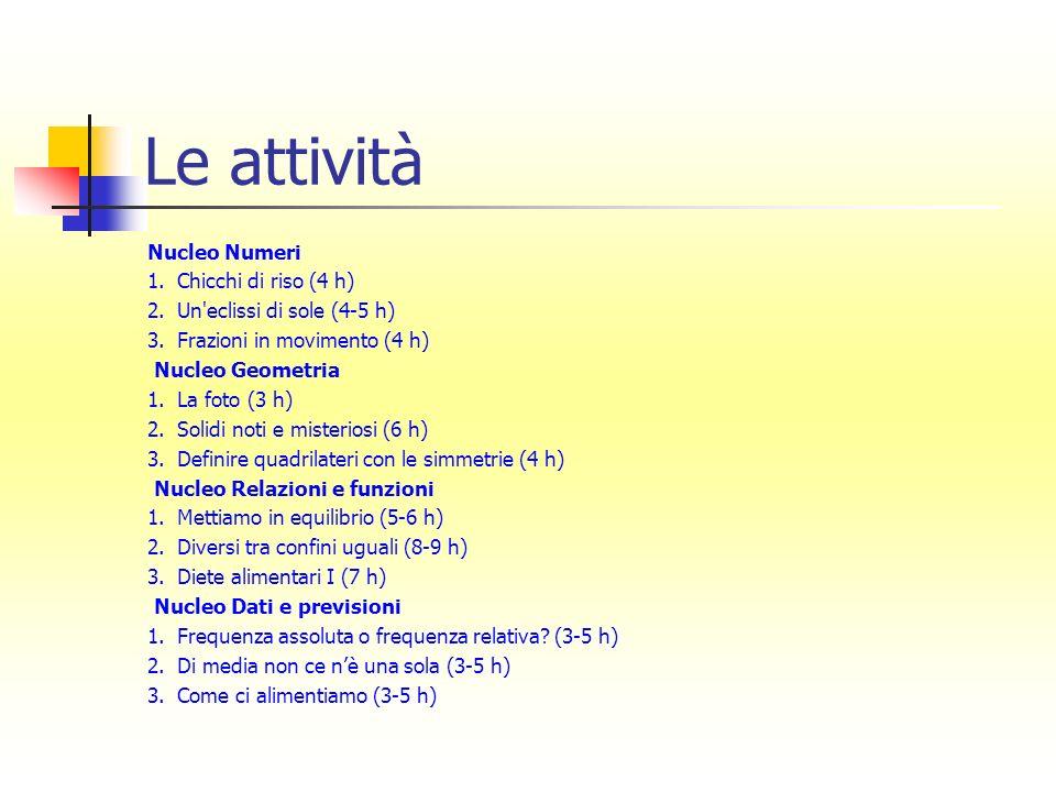 Nucleo Numeri 1. Chicchi di riso (4 h) 2. Un'eclissi di sole (4-5 h) 3. Frazioni in movimento (4 h) Nucleo Geometria 1. La foto (3 h) 2. Solidi noti e