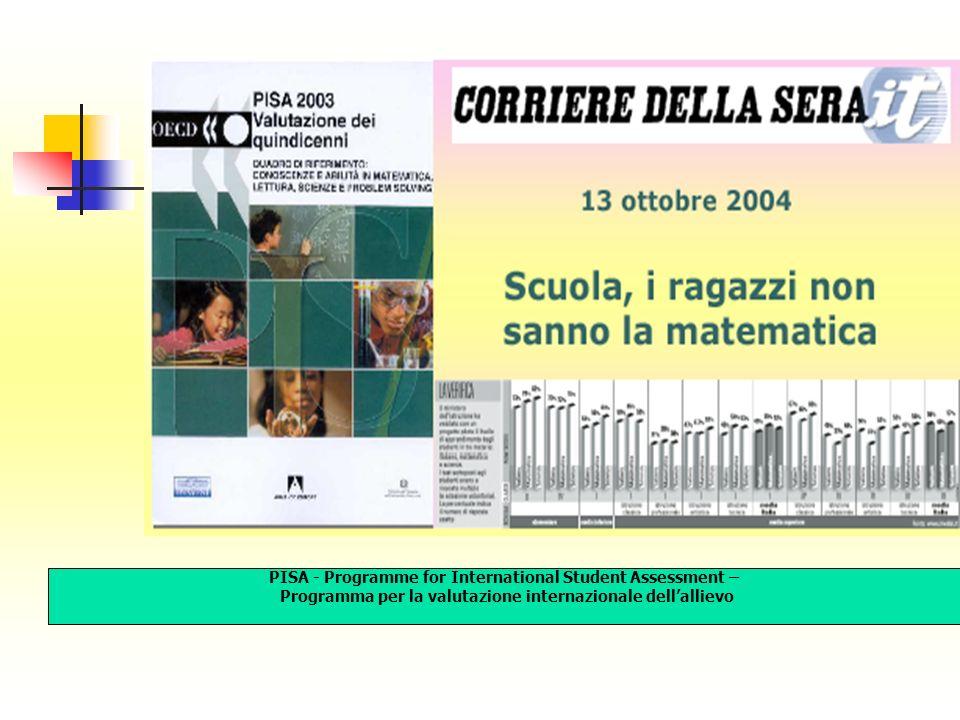 PISA - Programme for International Student Assessment – Programma per la valutazione internazionale dellallievo