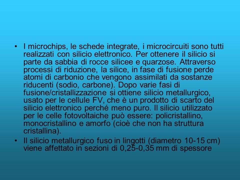 I microchips, le schede integrate, i microcircuiti sono tutti realizzati con silicio elettronico. Per ottenere il silicio si parte da sabbia di rocce
