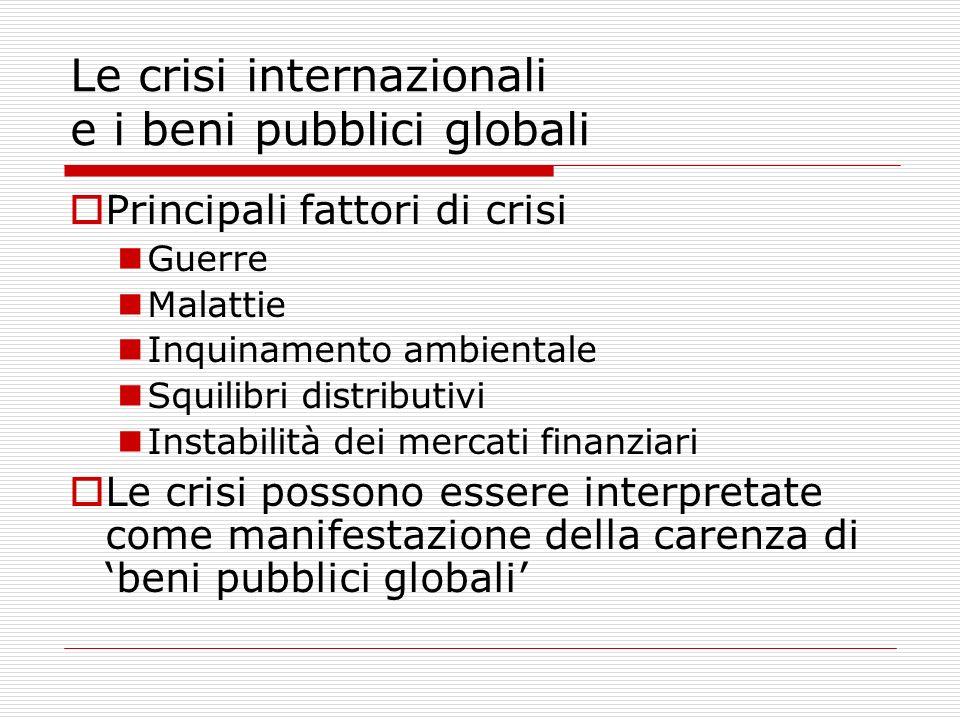 Le crisi internazionali e i beni pubblici globali Principali fattori di crisi Guerre Malattie Inquinamento ambientale Squilibri distributivi Instabilità dei mercati finanziari Le crisi possono essere interpretate come manifestazione della carenza di beni pubblici globali